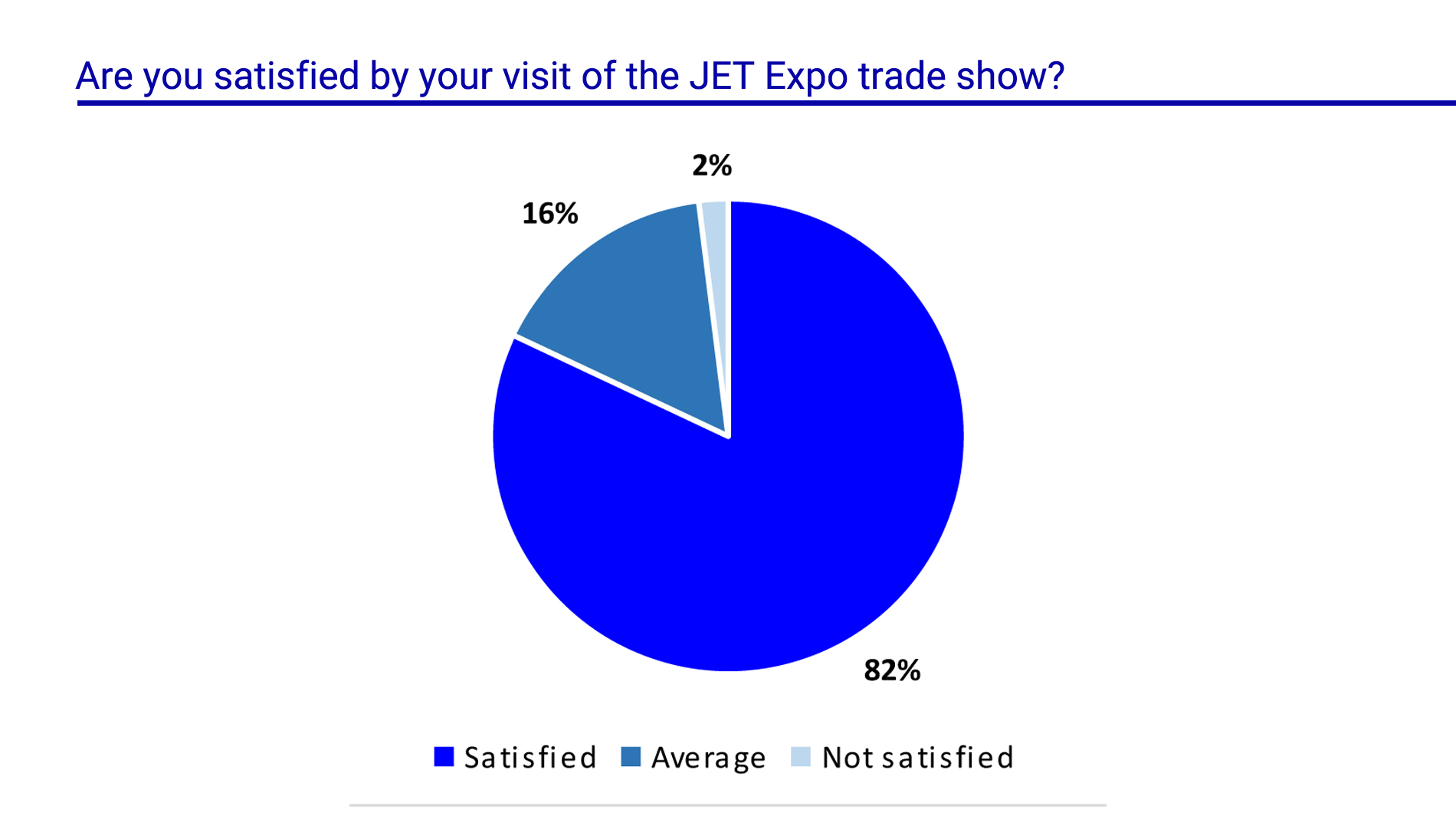 Jet-expo-facts-and-figures-stat2-EN